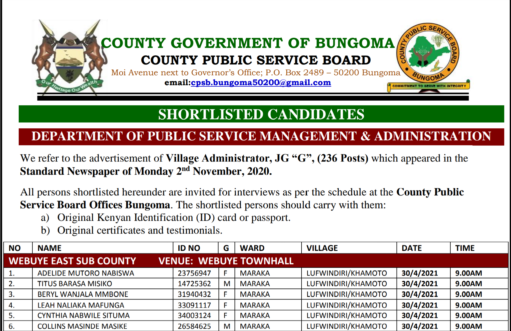 LIST OF SHORTLISTED CANDIDATES FOR THE POSITION OF VILLAGE ADMINISTRATORS