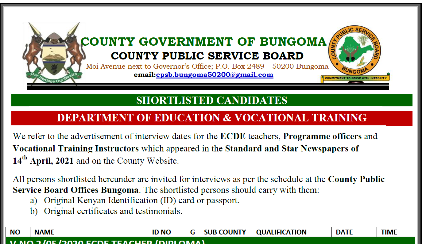 Shortlisted Applicants Department of Education