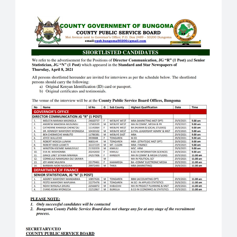Shortlisted Candidates